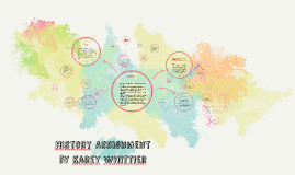 Untitled Prezi by Karey Whittier on Prezi