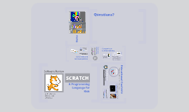 Scratch - Open Source Software Review