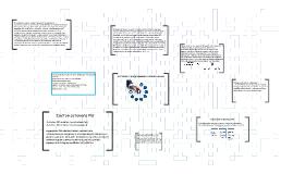 Презентация по курсовой работе by kirill kihtenko on prezi Сетевое программное обеспечение