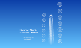 Copy of History of Atomic Structure Timeline