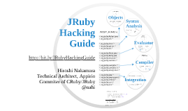 JRuby Hacking Guide Mini
