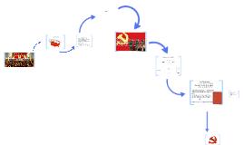 Das autoritäre, sozialistische Einparteien System der Volksr