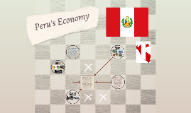 Peru's Economy