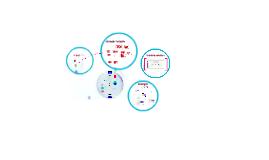iScala ERP rješenje (poslovni software)