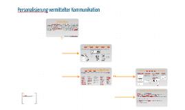 Personalisierung und Individualisierung vermittelter Kommunikation 2013