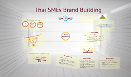 Copy of Copy of Thai SMEs Brand Building