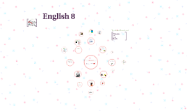 English 8 By Bernardo Colombo, Sullivan
