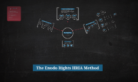 Enodo Human Rights Impact Assessment Method