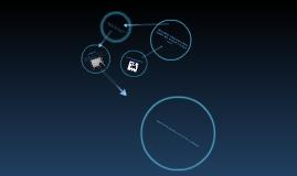 Copy of Technology Integration