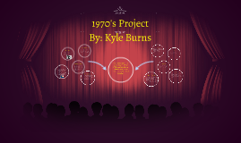 Some of the social and cultural events of the 1970's contuie