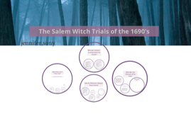Copy of The Salem Witch Trials of the 1690's