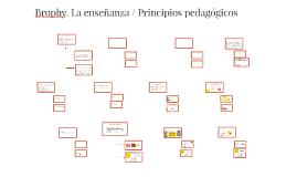 Brophy. La enseñanza / Principios pedagógicos