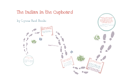 The Indian In The Cupboard Summary Journey