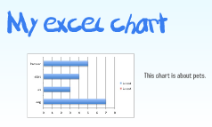 My excel chart