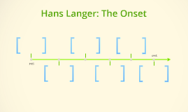 Hans Langer: The Onset