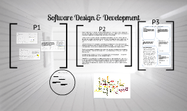 Copy of Unit 6: Software Design and development