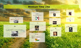 Mexican Time Line