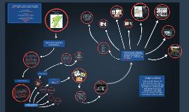 Copy of Copy of Copy of mapas conceptuales