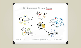 White Board Prezumé de Eduardo Bustos
