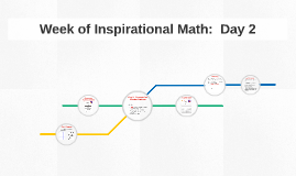 Week of Inspirational Math Day 2