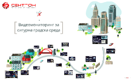 Видеомониторинг за сигурна градска среда.