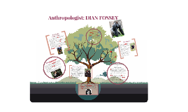 Copy of Anthropologist: DIAN FOSSEY