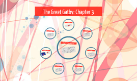 Copy of The Great Gatby: Chapter 3