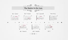 The Raisin in the Sun