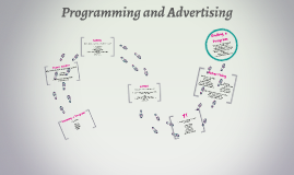 Programming and Advertising