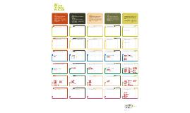 30 cases Duurzame Innovatie op matrix OVAM SIS Toolkit