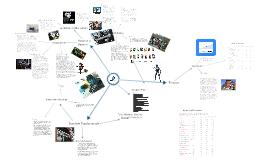Copy of Ubisoft Mind Map