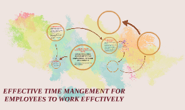 Effective time management for employees to work effectively