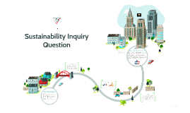 Sustainability Inquiry Question