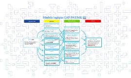Modèle logique CAP PAT/ME/ÉS