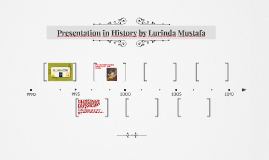Presntation in History by Lurinda Mustafa