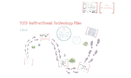 Tech Plan for Instruction for 3-25-13