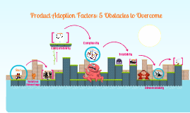 Product Adoption Factors