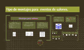Copy of Tipos de montajes para salones de eventos