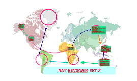 NAT REVIEWER SET 2
