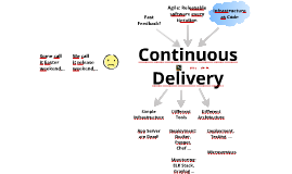 Continuous Delivery Keynote