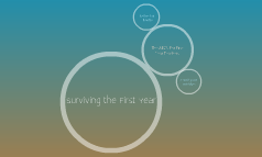 Surviving the First Year