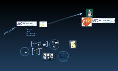 Presentation 16.2.10