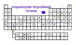 Tabla Periódica Etimológica