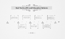 Red Marks: JFK and Education Reform