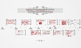 Processo de reestruturação do curso de Licenciatura em Quími