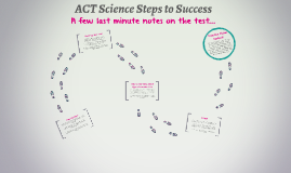 ACT Science Steps to Success