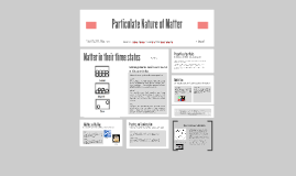 Chapter 7: Particulate Nature of Matter