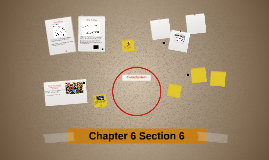 Chapter 6 Section 6