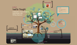 Food for Thought: Collaborative Course Design and Social Media in the Writing Classroom