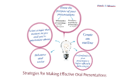 Strategies for Making Effective Oral Presentations